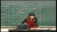 陜西省示范優質課《Unit 2 Poems 閱讀2-2》人教高二英語:寶雞中學:陳雯