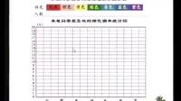 中南、華北八省區第二屆小學數學《統計》優質課優質課教學視頻